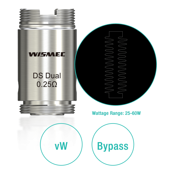 Wismec DS Replacement Coils (5 Pack) - 0.25ohm Dual